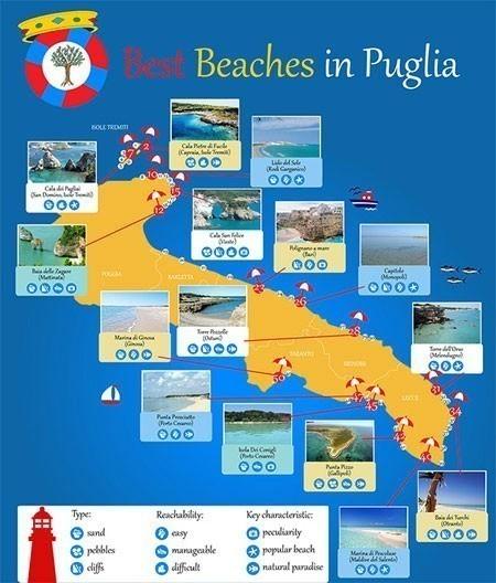 Carte Plage Italie Du Nord.Infographie Les Plus Belles Plages Des Pouilles Vacances
